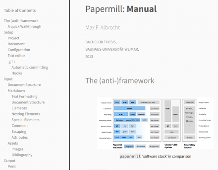 papermill Manual (Screen Shot of the web version)